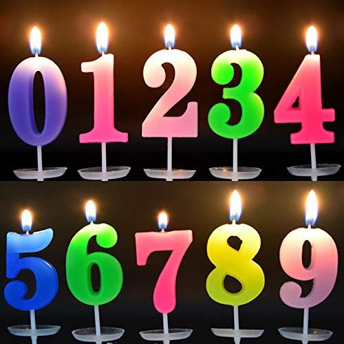 TX Numero di Candele Candele per Torta Decorazione Compleanno Candele, Adatto A Feste di Compleanno, Feste di Anniversario di Matrimonio, Serate di Laurea (Numero 0-9)