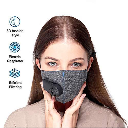 MXXQQ Elettrico Air Purifier, 4-Ply Healthly Protettivo, Riutilizzabile Elettrico Anti Inquinamento Protector Viso, Ricaricabile Attivato Carbon Protect Strato Protettivo Orale, per Adulti